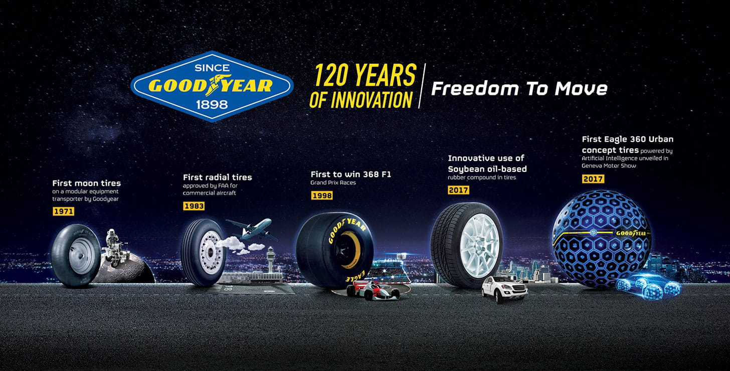 Best Off Road Tire Brand Logo >> Tires Philippines Find The Right Tire For You Goodyear